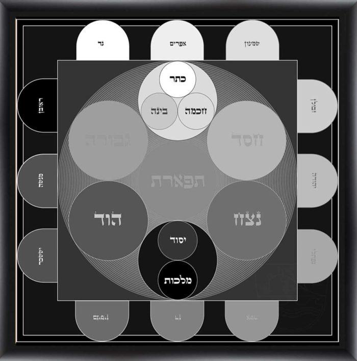 Celestial Jerusalem Kabbala Rubenstein