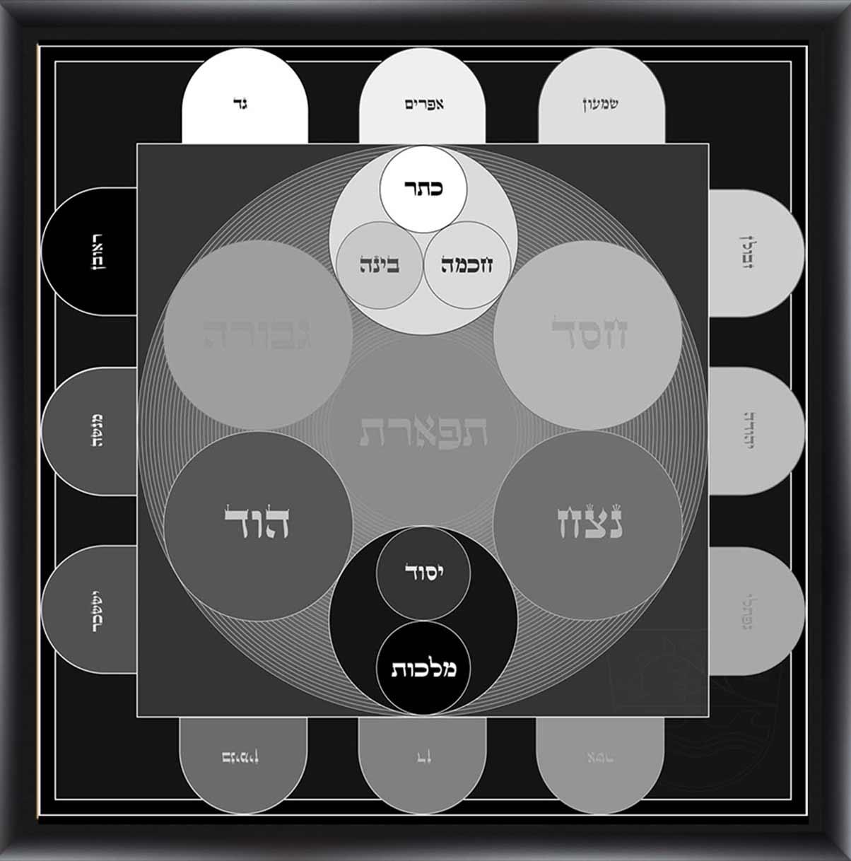 Himmlisches Jerusalem Kabbala Rubenstein